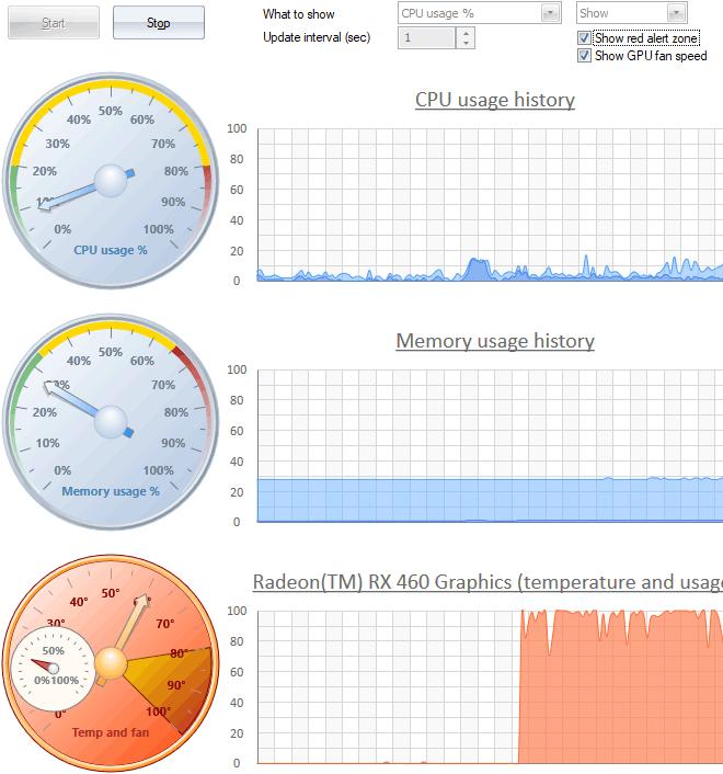 Monitoring Cpu And Memory Load Gpu Temperature